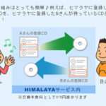 CD、DVD等の物々交換を仲介するサービス「ヒマラヤ」をはじめます。