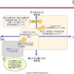 【蕨市議会】6月定例会 一般質問 予告編